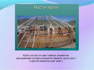 Юрта состоит из трех главных элементов: расширяемая основа из решеток (кереге