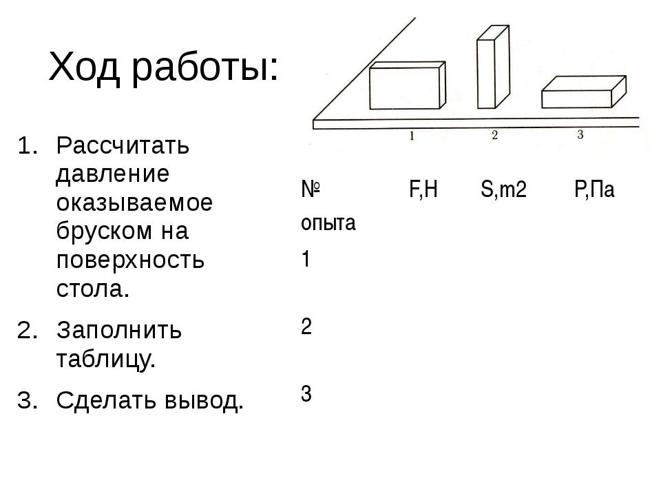 Ход работы: Рассчитать давление оказываемое бруском на поверхность стола. Зап...