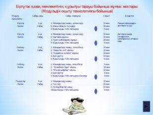 Біртұтас қазақ мемлекетінің құрылуы тарауы бойынша жұмыс жоспары: (Модульдік