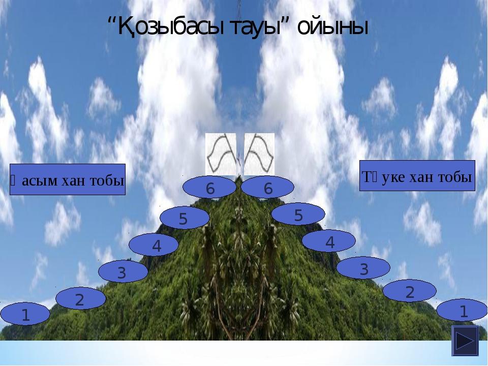 """1 1 2 2 3 3 4 4 5 5 Тәуке хан тобы Қасым хан тобы """"Қозыбасы тауы"""" ойыны 6 6"""