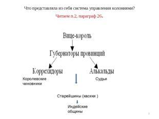 Что представляла из себя система управления колониями? Читаем п.2, параграф