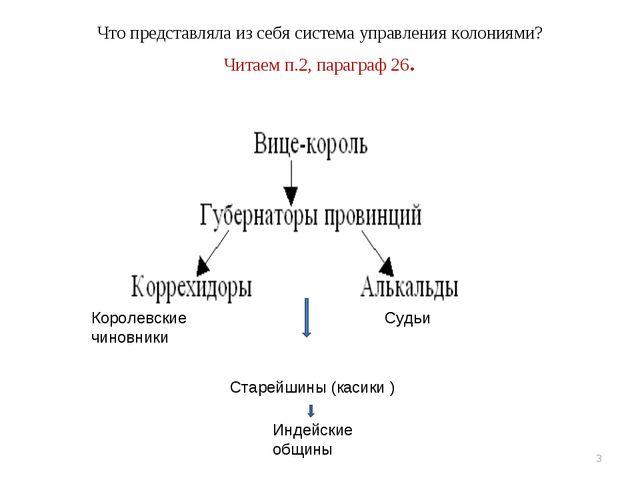 Что представляла из себя система управления колониями? Читаем п.2, параграф...