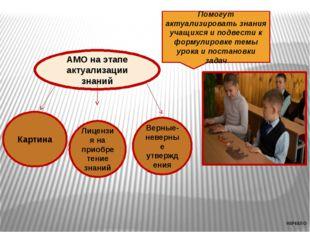 АМО на этапе самоопределения к деятельности Помогут учащимся определить цели