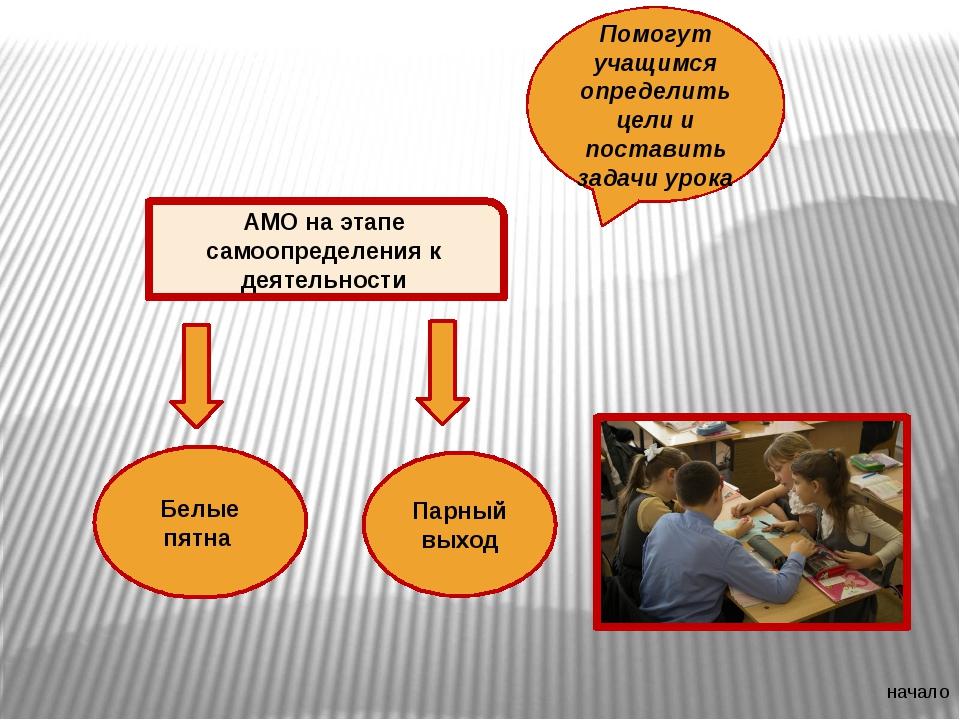 АМО на этапе рефлексии Побуждают к оценки результатов своей деятельности Сост...