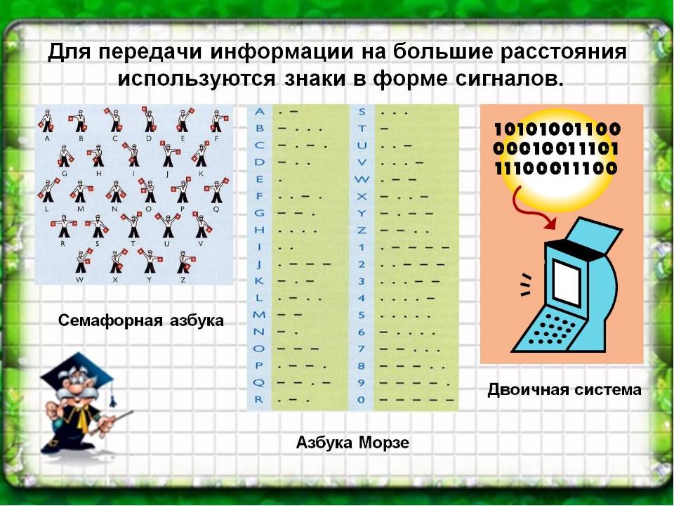 Для передачи информации на большие расстояния используются знаки в форме сиг...