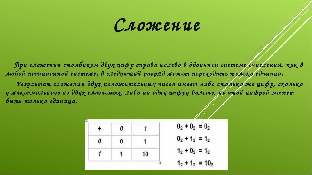 При сложении столбиком двух цифр справа налево в двоичной системе счисления,...