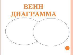 ВЕНН ДИАГРАММА