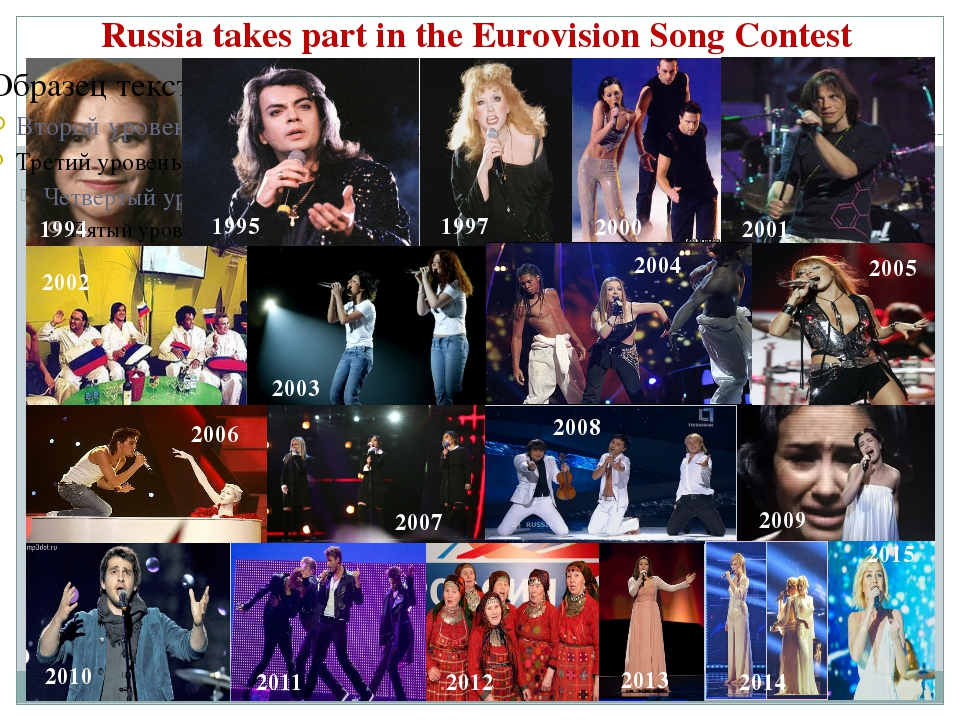 Russia takes part in the Eurovision Song Contest 1994 1995 1997 2000 2001 200...