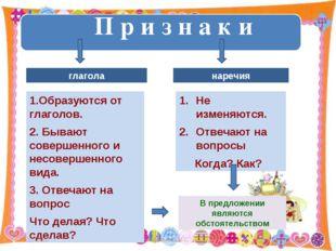 глагола наречия 1.Образуются от глаголов. 2. Бывают совершенного и несовершен