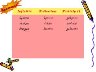 Внимание! InfinitivPräteritumPartizip II kennenkanntegekannt denkendacht