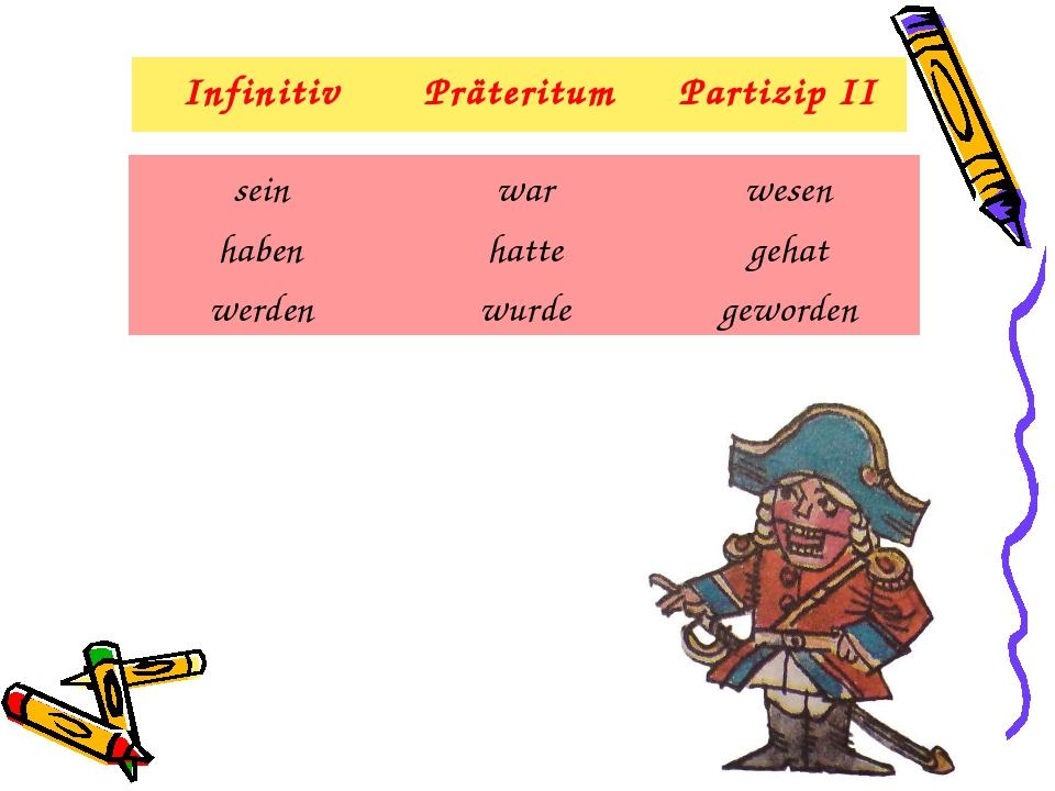 InfinitivPräteritumPartizip II seinwarwesen habenhattegehat werdenwurd...