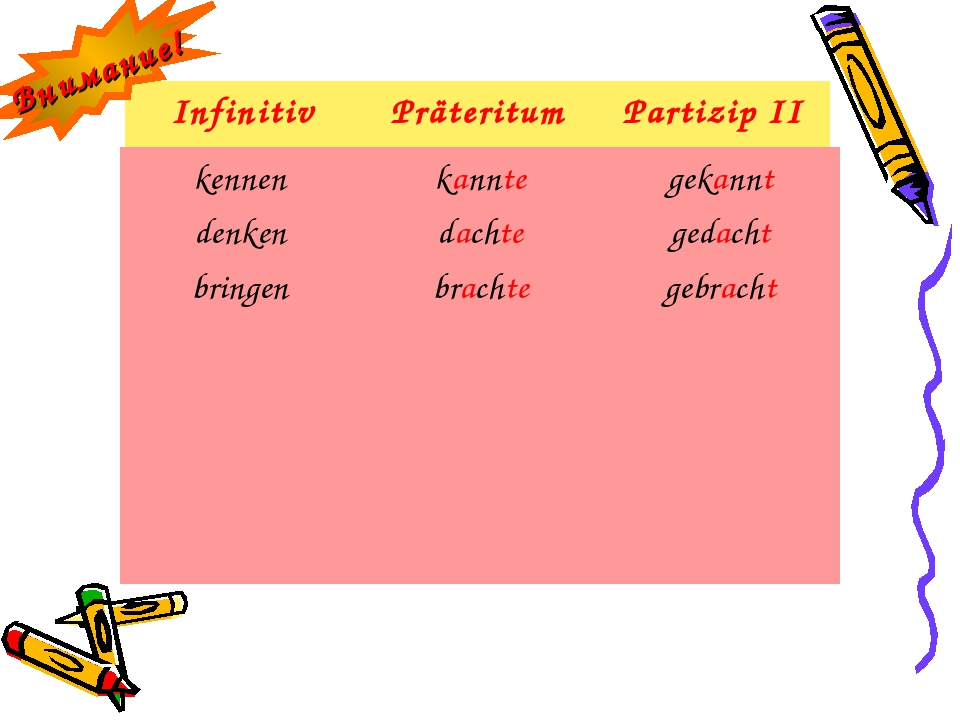 Внимание! InfinitivPräteritumPartizip II kennenkanntegekannt denkendacht...