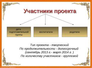 Тип проекта - творческий Тип проекта - творческий По продолжительности - до