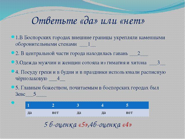 Ответьте «да» или «нет» 1.В Боспорских городах внешние границы укрепляли каме...