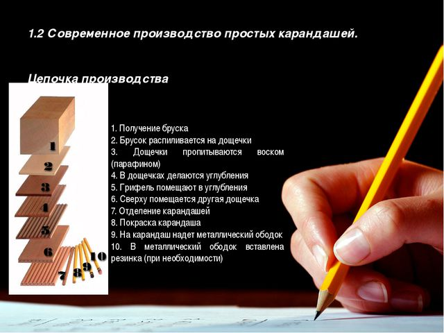 Введение 1.2 Современное производство простых карандашей. Цепочка производств...