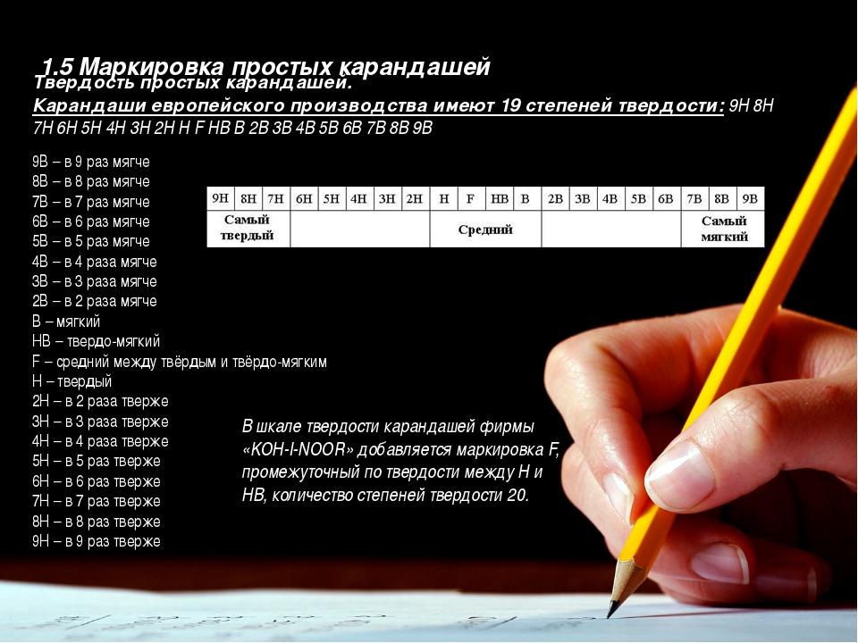 Введение 1.5 Маркировка простых карандашей Твердость простых карандашей. Кара...
