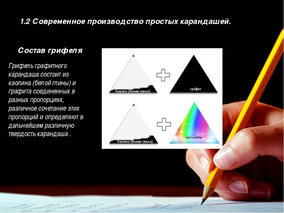 Введение 1.2 Современное производство простых карандашей. Состав грифеля Гриф...