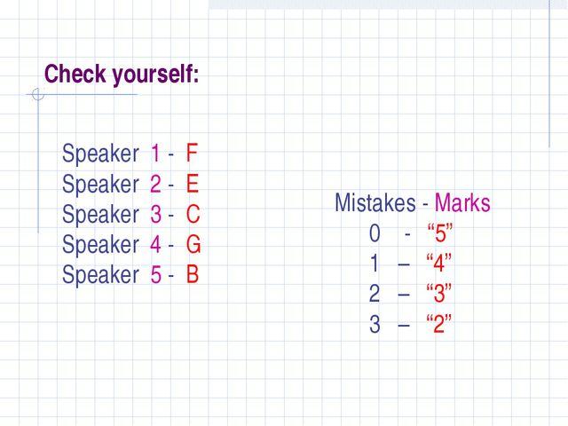 Check yourself: Speaker 1 - F Speaker 2 - E Speaker 3 - C Speaker 4 - G Speak...