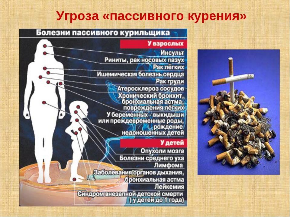 Угроза «пассивного курения»