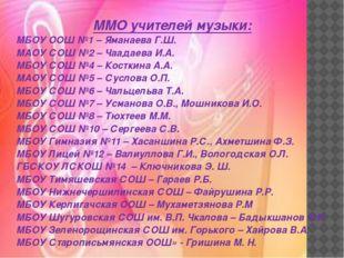 ММО учителей музыки: МБОУ ООШ №1 – Яманаева Г.Ш. МАОУ СОШ №2 – Чаадаева И.А.