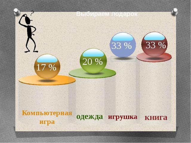 Компьютерная игра книга 20 % одежда 17 % 33 % игрушка 33 % 20 % Выбираем под...
