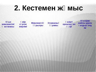 2. Кестемен жұмыс Оғыз мемлекетінің астанасы Өмір сүрген мерзімі Мемлекеттің