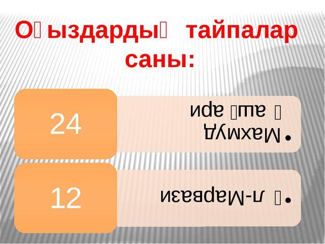 Оғыздардың тайпалар саны:
