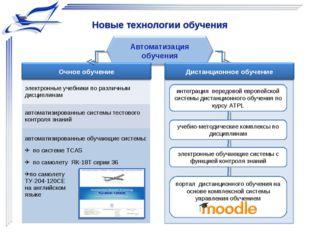 электронные учебники по различным дисциплинам автоматизированные системы тес