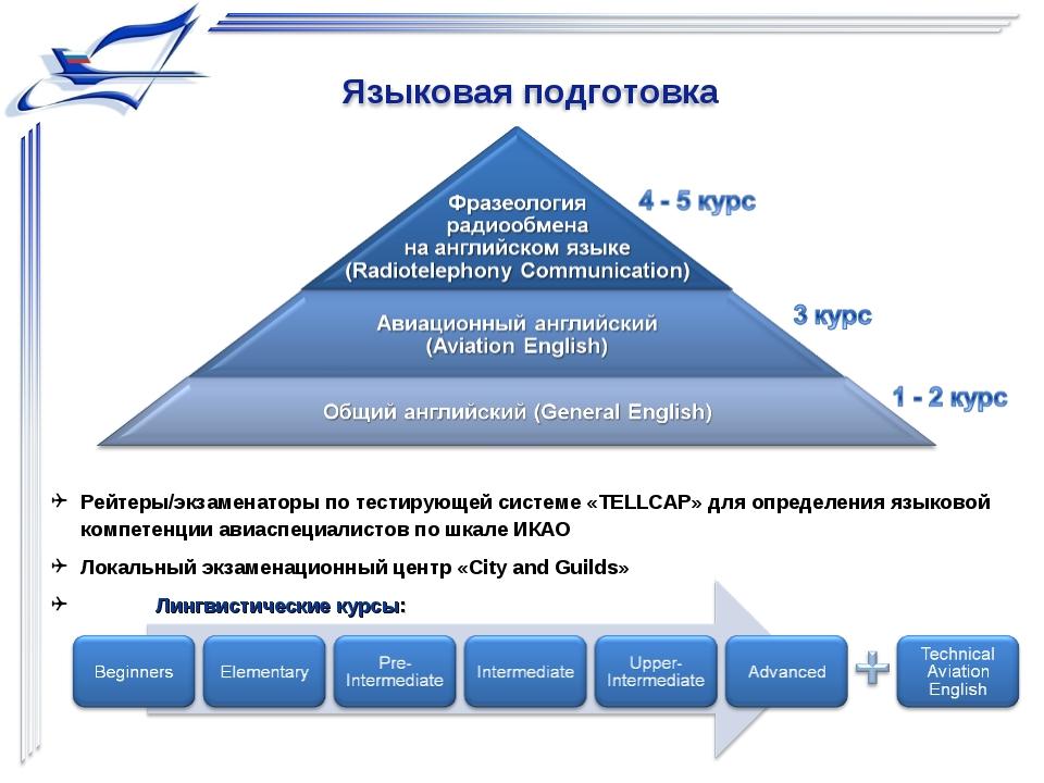 Рейтеры/экзаменаторы по тестирующей системе «TELLCAP» для определения языково...