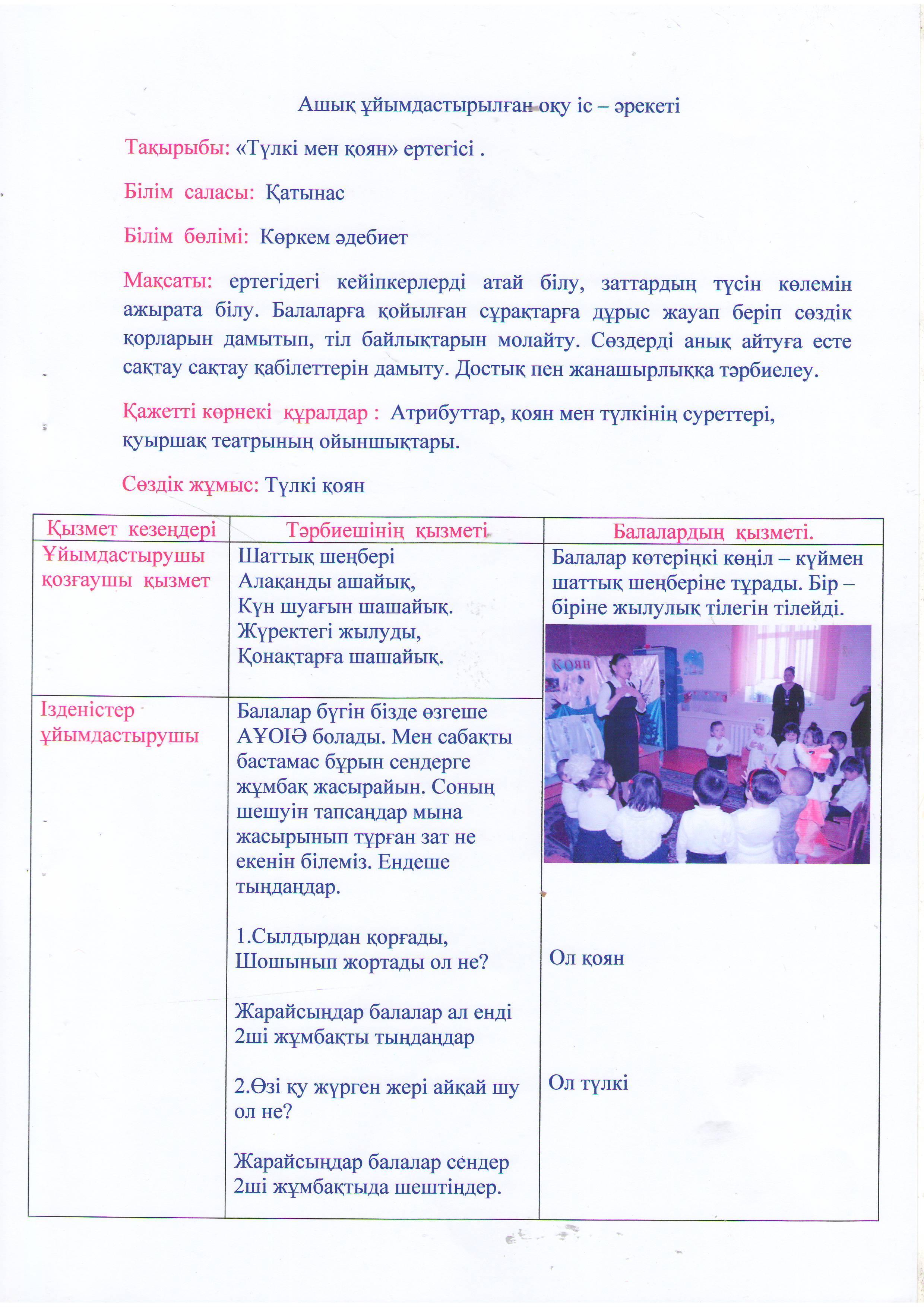 C:\Users\Ernur\Music\Desktop\2002-05-29\Сканировать10001.JPG