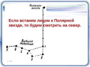 Если встанем лицом к Полярной звезде, то будем смотреть на север.
