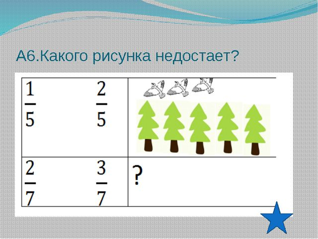 А9.Определите, какое из следующих чисел следует выбрать?