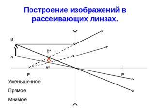 Построение изображений в рассеивающих линзах. F F Уменьшенное Прямое Мнимое А