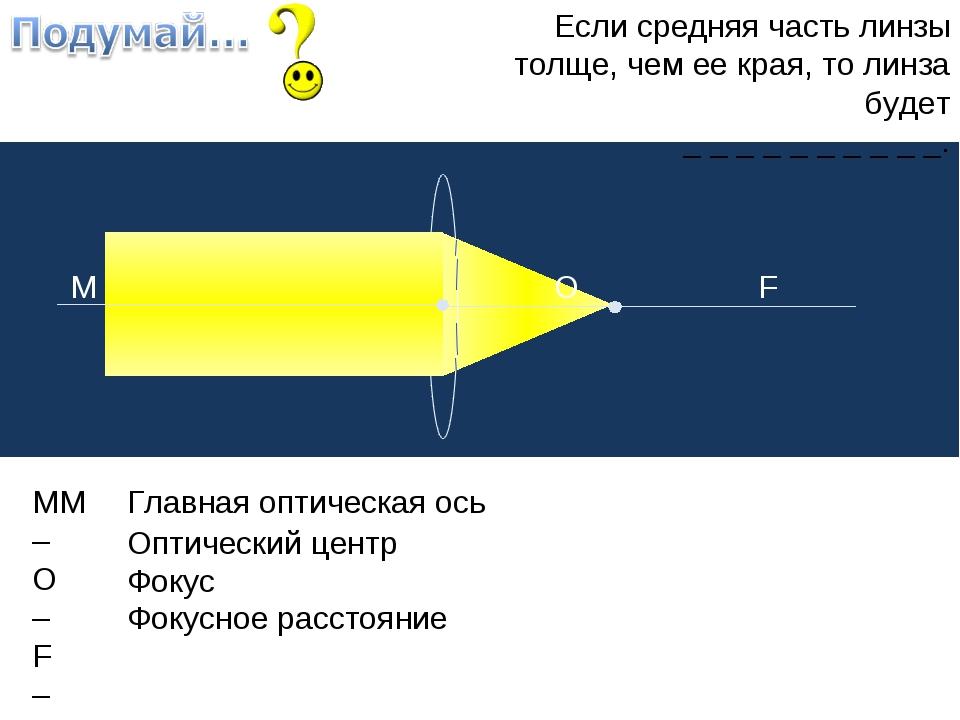 Если средняя часть линзы толще, чем ее края, то линза будет _ _ _ _ _ _ _ _ _...