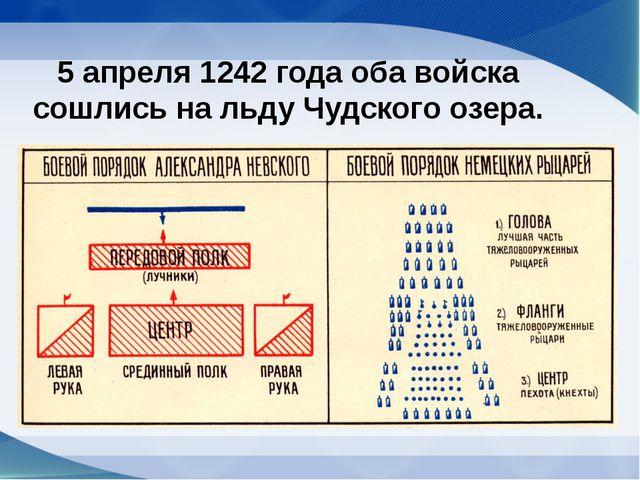 5 апреля 1242 года оба войска сошлись на льду Чудского озера.