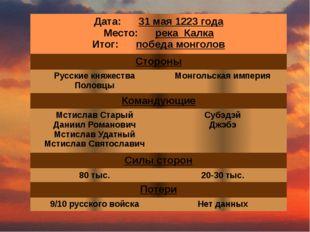 Дата:31 мая 1223 года Место:река Калка Итог:победа монголов Стороны Русские к