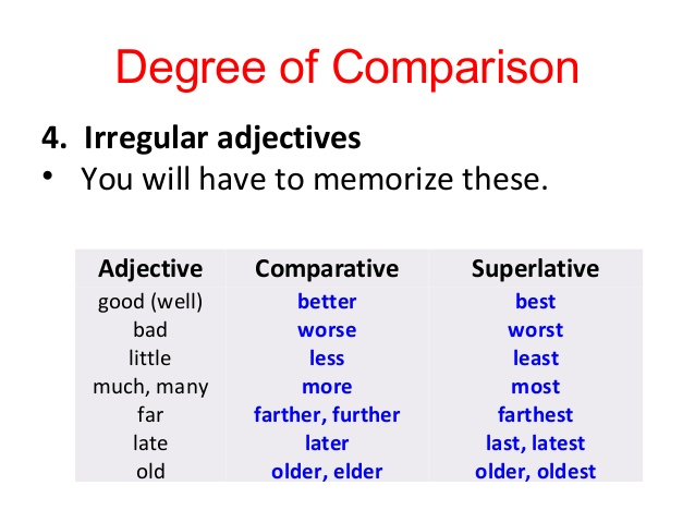 http://image.slidesharecdn.com/degreesofcomparison-130619075624-phpapp01/95/degrees-of-comparison-9-638.jpg%253Fcb%253D1371646746