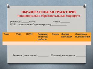 ОБРАЗОВАТЕЛЬНАЯ ТРАЕКТОРИЯ (индивидуально-образовательный маршрут) ученика(ц