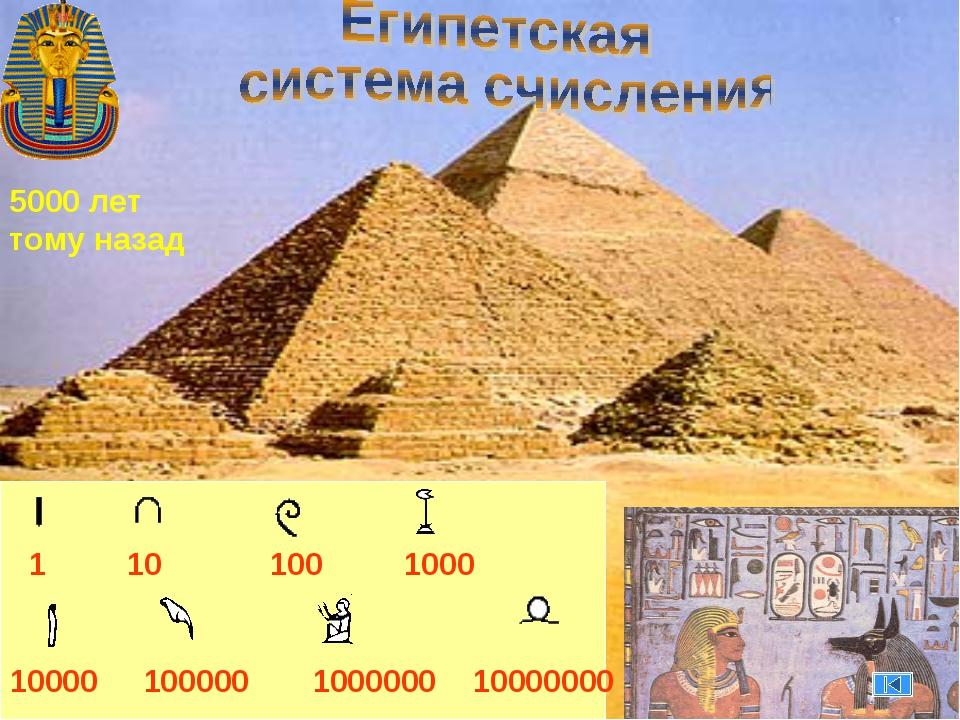 5000 лет тому назад 1 10 100 1000 10000 100000 1000000 10000000