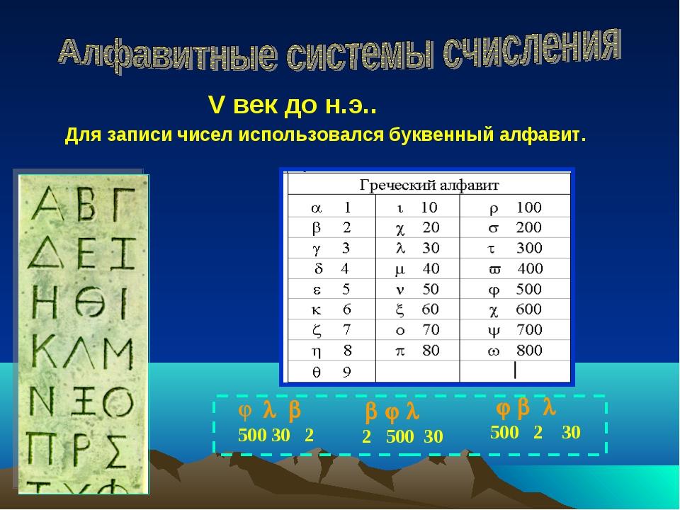 V век до н.э.. Для записи чисел использовался буквенный алфавит.