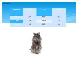 таблице 4. Положение m, кг S, м2  р, Па Стоя 2,5 0,0061 4016 Сидя 2,5 0,0241