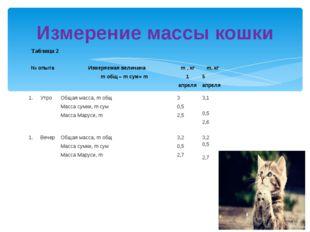 Измерение массы кошки Таблица 2 № опыта Измеряемая величина mобщ–mсум=m  m,к