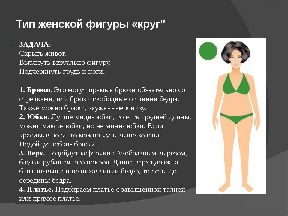 Типы женских фигур описание и