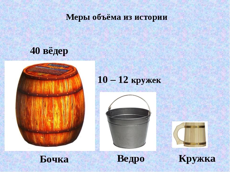 Бочка Ведро Кружка 10 – 12 кружек 40 вёдер Меры объёма из истории