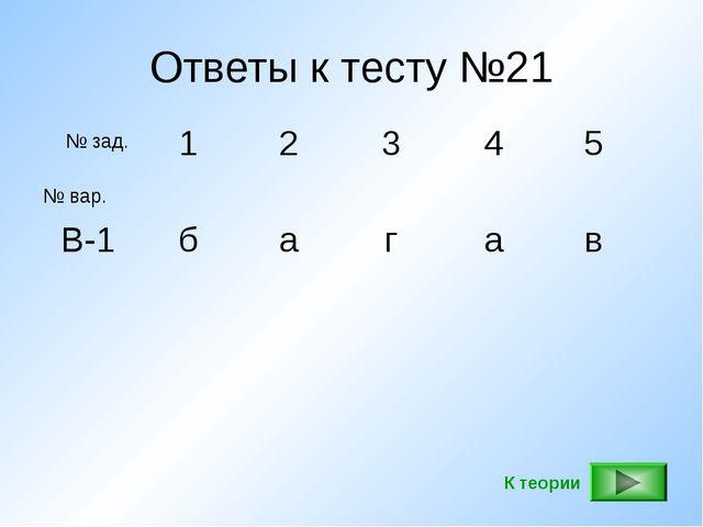 Ответы к тесту №21 № зад. № вар.12345 В-1багав