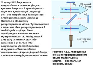 Рисунок 7.1.2. Упрощенная схема интерференционного опыта Майкельсона–Морли.
