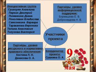 Участники проекта Инициативная группа Григорян Ангелина Паркин Дмитрий Пиманк