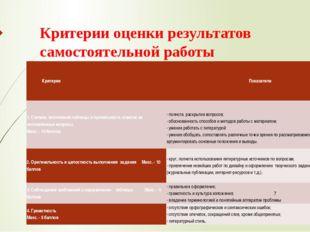 Критерии оценки результатов самостоятельной работы Наименование супов Темпера