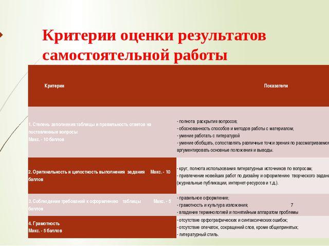 Критерии оценки результатов самостоятельной работы Наименование супов Темпера...