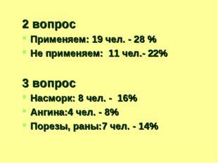 2 вопрос Применяем: 19 чел. - 28 % Не применяем: 11 чел.- 22% 3 вопрос Насмор
